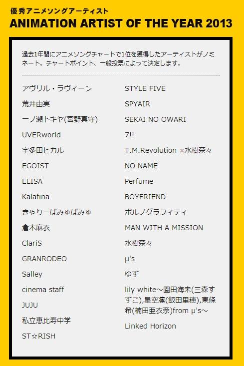 Billboard Anime Music Nominees