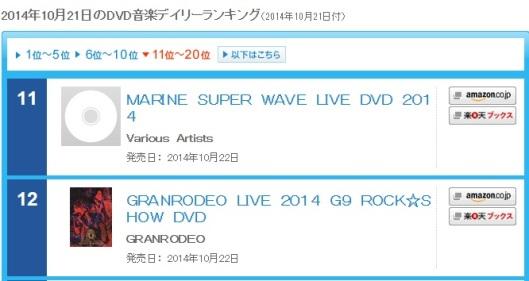 Oricon 10/21