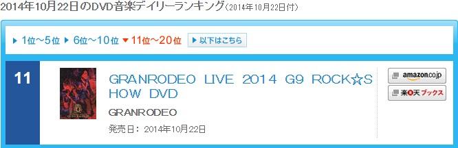 Oricon 10/22