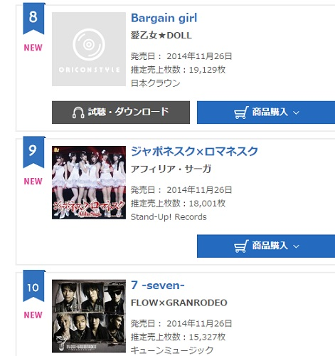 7-seven- Oricon weekly