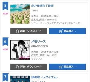 メモリーズ」at #6 for Oricon's weekly ranking | 欲望∞
