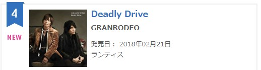 Deadly Drive debuts at #4 on weekly rock single chart | 欲望∞